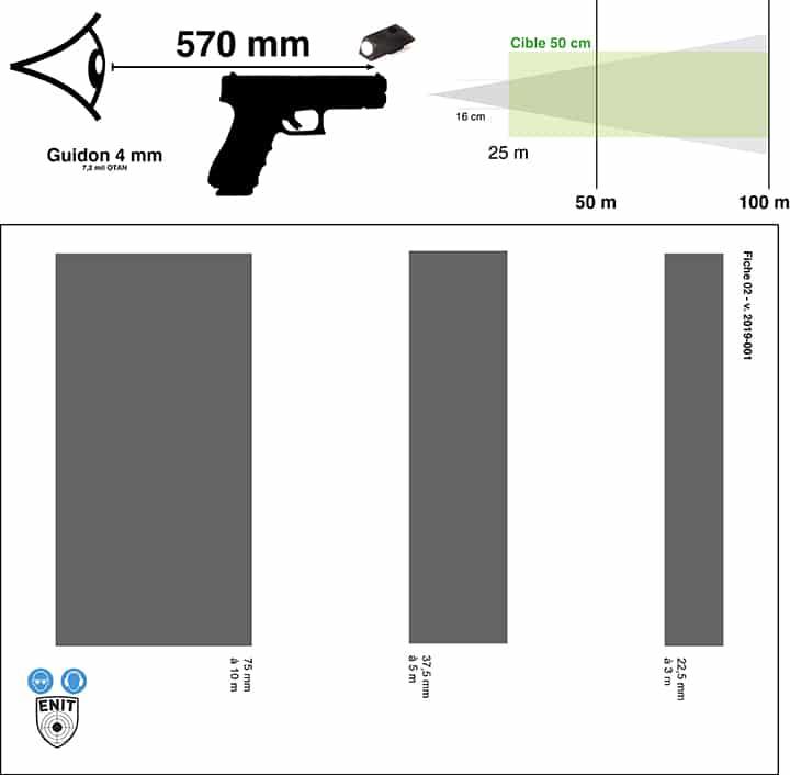 Projection de la largeur d'un guidon de glock de 3 à 25 m